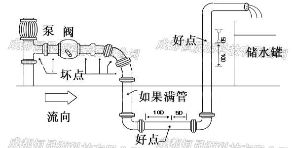 式空气流量传感器电路图
